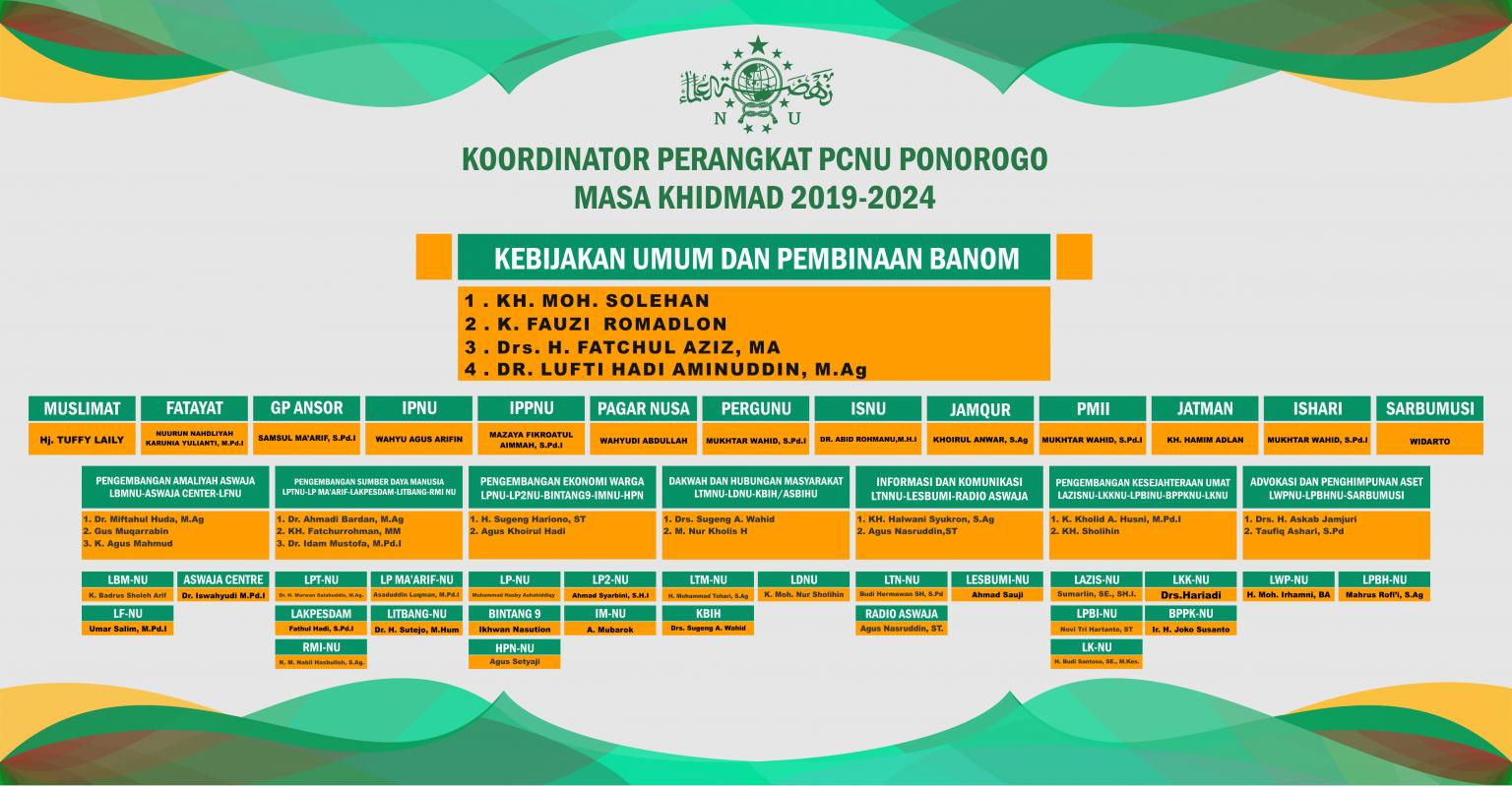 Download Design Koordinator Perangkat PCNU Ponorogo
